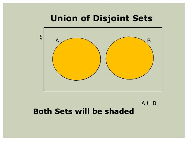 Aub Venn Diagram Disjoint Diy Enthusiasts Wiring Diagrams