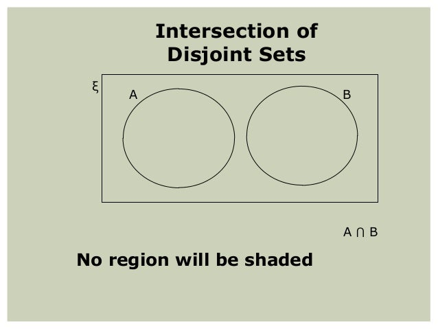 Sets venn diagrams intersection of disjoint sets a b ab no region will be shaded ccuart Images