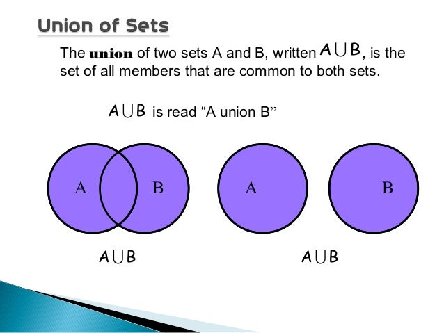 sets theory with animation
