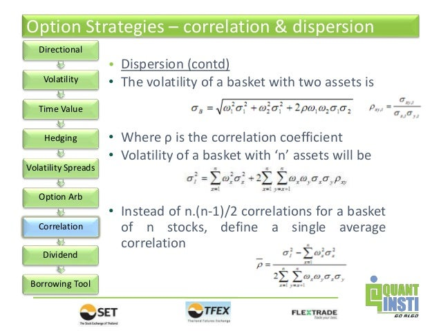Dispersion trade options