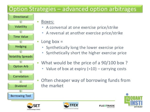 Option trading strategies questions