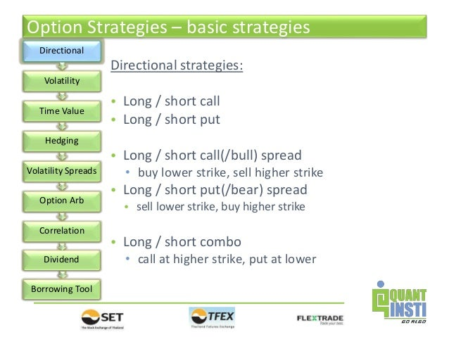 Various strategies of options