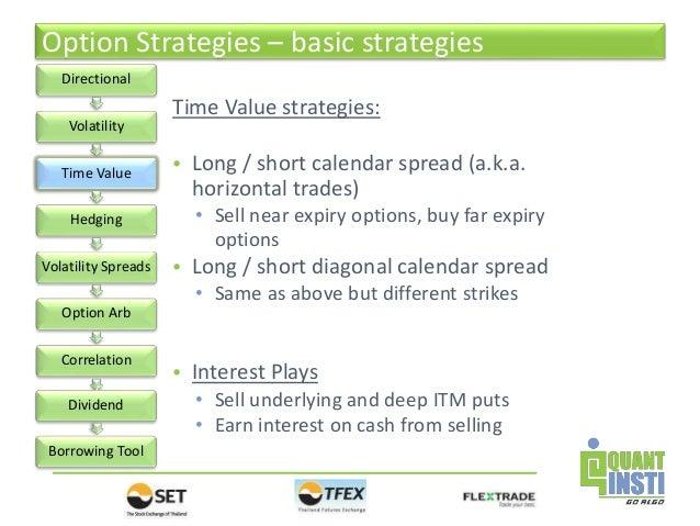 Binary option gamma strategy 2016 can a beginner make money