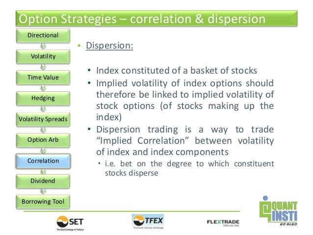 Index options trading tips
