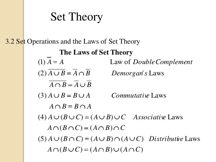 set theory and algebra pdf