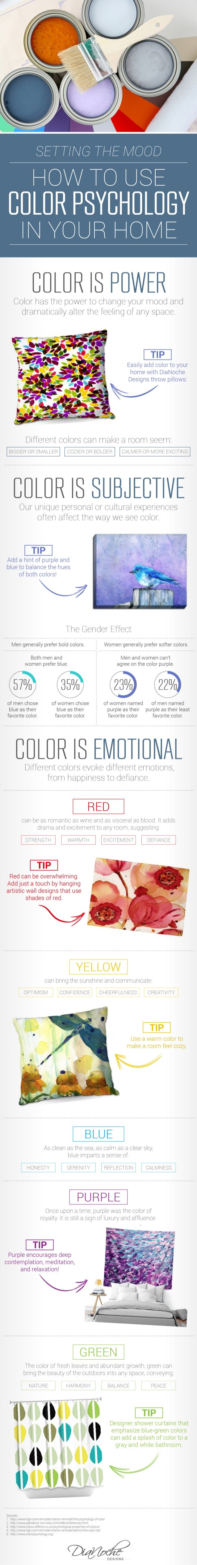 Set the Perfect Mood - Use Color Psychology in Your Home