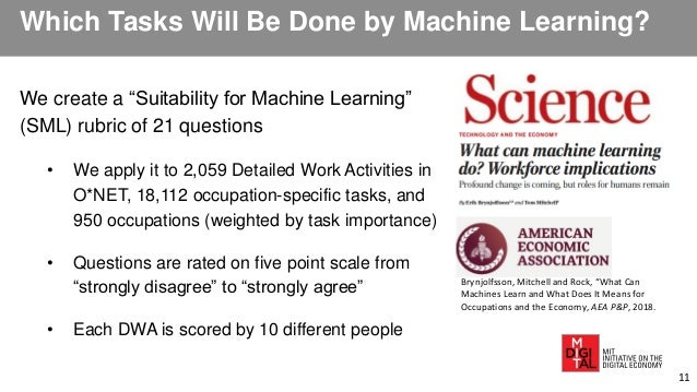"""Which Tasks Will Be Done by Machine Learning? We create a """"Suitability for Machine Learning"""" (SML) rubric of 21 questions ..."""