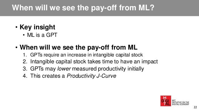 When will we see the pay-off from ML? • Key insight • ML is a GPT • When will we see the pay-off from ML 1. GPTs require a...