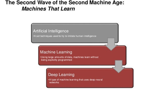 The Second Wave of the Second Machine Age: Machines That Learn Artificial Intelligence •A set techniques used to try to im...