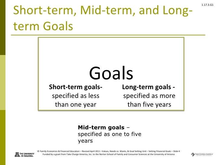 Long And Short Term Goals : Setting financial goals presentation