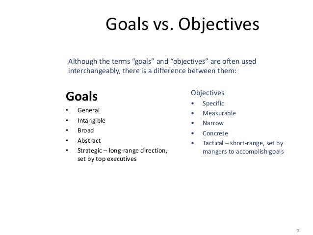 objective and desired goals targer golden co