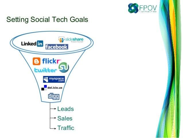 LeadsSalesTrafficSetting Social Tech Goals