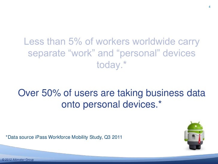 4          Over 50% of users are taking business data                  onto personal devices.*  *Data source iPass Workfor...
