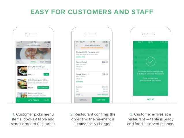 Settle Food Preordering And Table Booking App - Restaurant table app