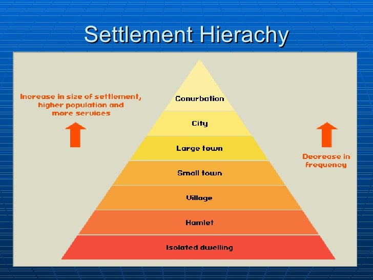 town and settlement revision settlement Gcse geography revision section covering location and functions of a settlement.