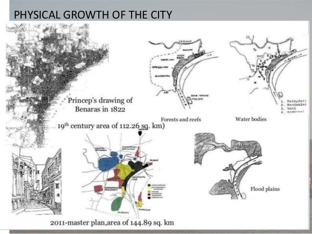 Settlement pattern of town (Varanasi)