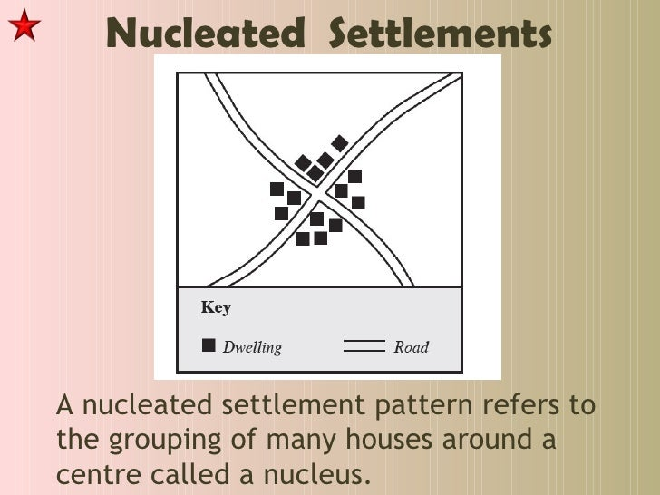 nucleated settlement pattern definition