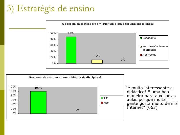 """3) Estratégia de ensino """" é muito interessante e didáctico! É uma boa maneira para auxiliar as aulas porque muita gente go..."""