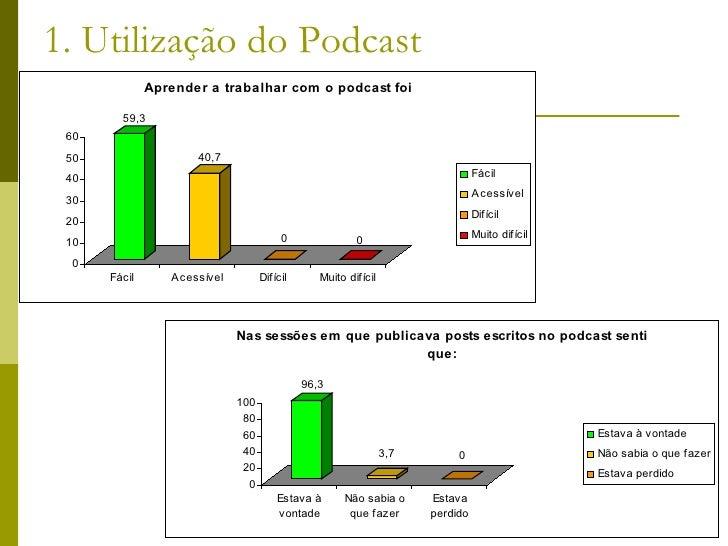 1. Utilização do Podcast