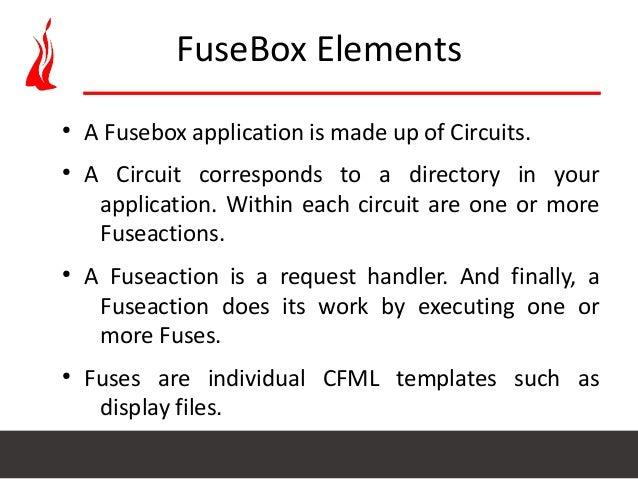 setup coldfusion application using fusebox mvc architecture 5 638?cb=1400120876 setup coldfusion application using fusebox mvc architecture fusebox coldfusion at crackthecode.co