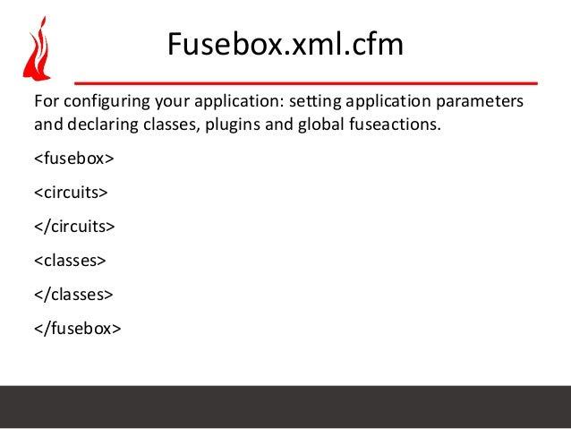 setup coldfusion application using fusebox mvc architecture 8 638?cb=1400120876 setup coldfusion application using fusebox mvc architecture fusebox coldfusion at crackthecode.co