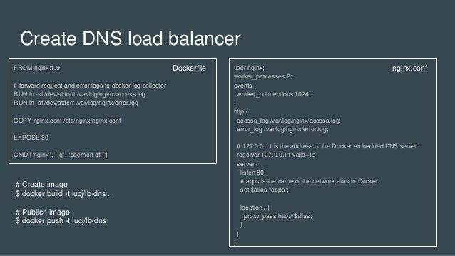 Setup docker on existing application