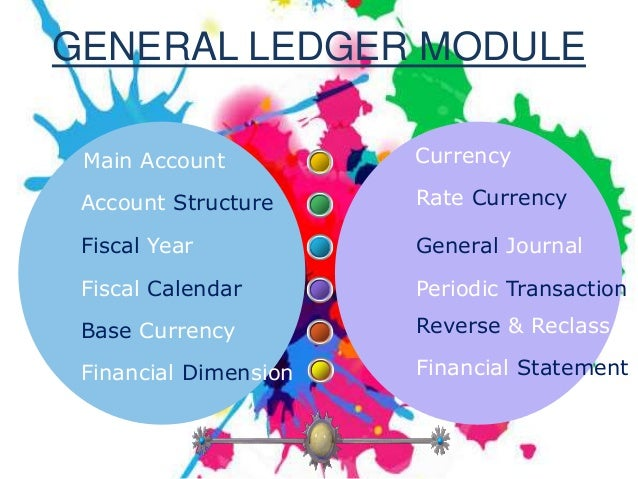 Currency Rate Currency General Journal Periodic Transaction Main Account Account Structure Fiscal Year Fiscal Calendar Bas...