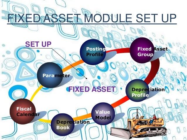 FIXED ASSET MODULE SET UP Parameter Posting Profile Fixed Asset Group Text Fiscal Calendar FIXED ASSET SET UP Depreciation...