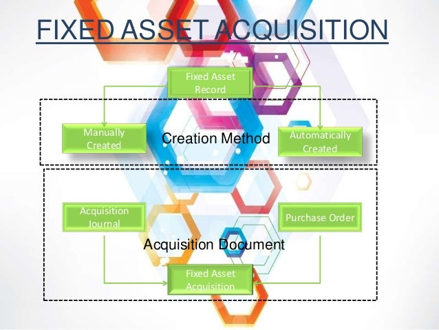 Fixed Asset Record Automatically Created Manually Created Acquisition Journal Purchase Order Fixed Asset Acquisition Creat...
