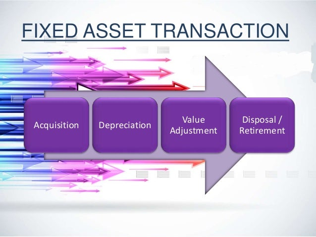 FIXED ASSET TRANSACTION Acquisition Depreciation Value Adjustment Disposal / Retirement
