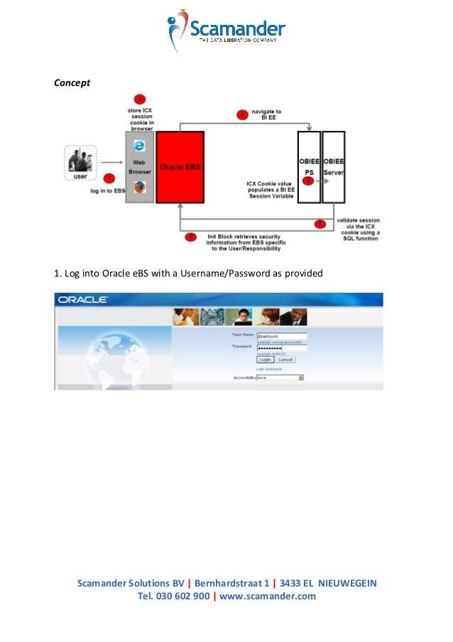 Setup Oracle eBS 2 Oracle BI SSO Slide 2