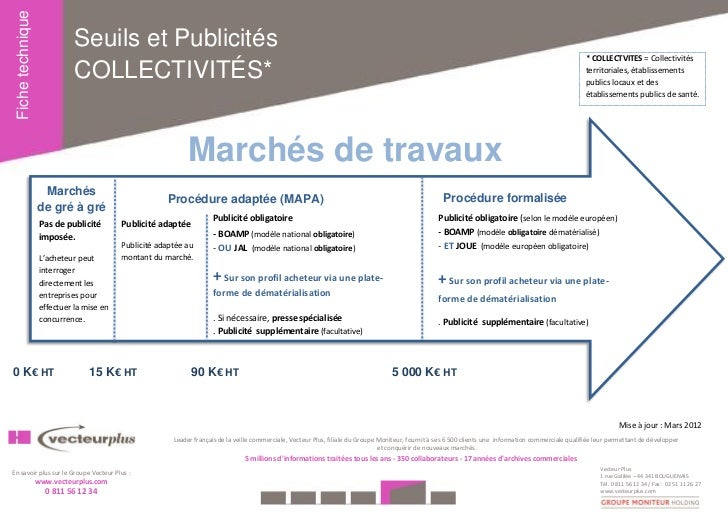Fiche technique                              Seuils et Publicités                                                         ...