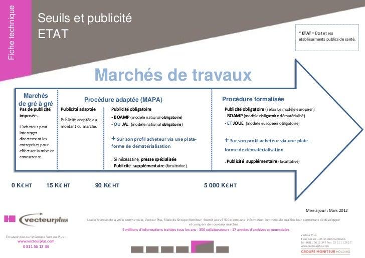 Fiche technique                              Seuils et publicité                              ETAT                        ...