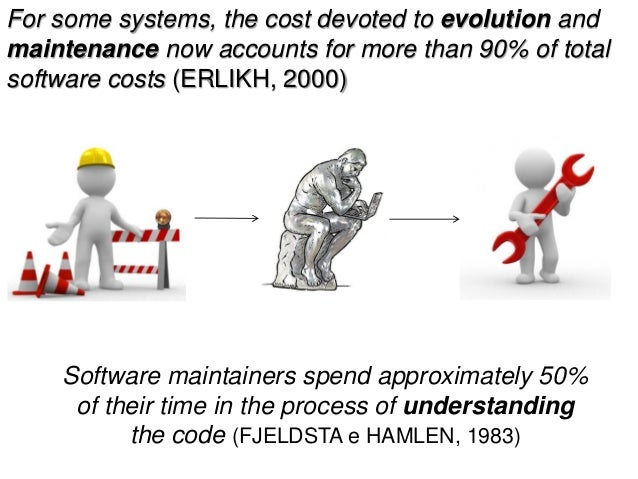 Image result for software evolution cartoon