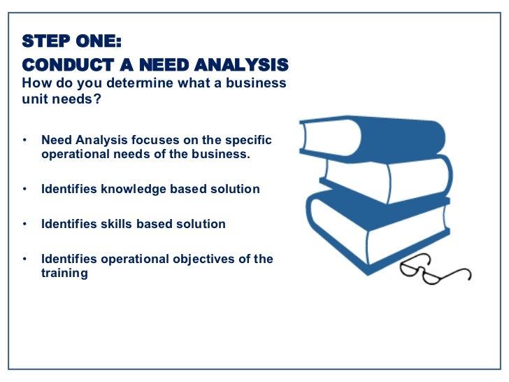 <ul><li>Need Analysis focuses on the specific operational needs of the business. </li></ul><ul><li>Identifies knowledge ba...