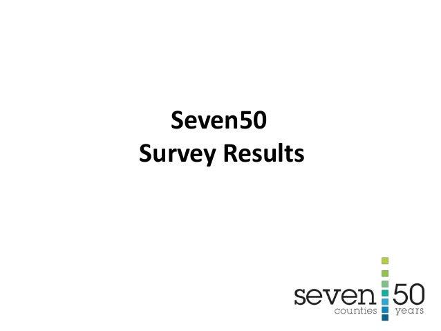 Seven50 Survey Results