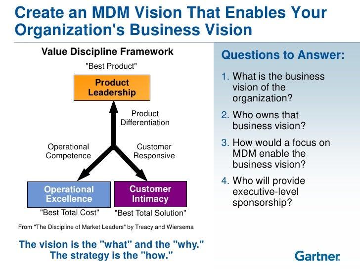 The Seven Building Blocks Of Mdm A Framework For Success