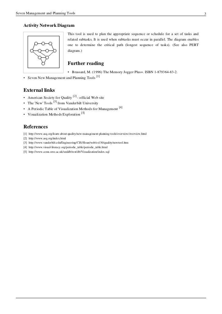 Seven new tools 3 ccuart Images
