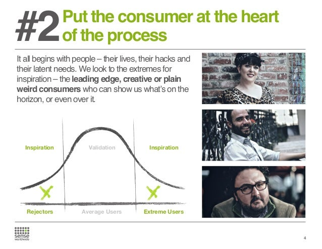 #2  Put the consumer at the heart of the process  It all begins with people – their lives, their hacks and their latent ne...