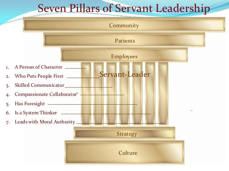 Seven Pillars of Servant Leadership                                   Community                                      Patie...