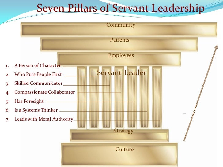 Servant Leadership Its Time for a New Leadership Model