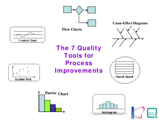 seven quality tools Seven quality tools presented by: m aschner objective present an overview of seven quality tools address purpose and applications highlight benefits the deming chain improve quality.