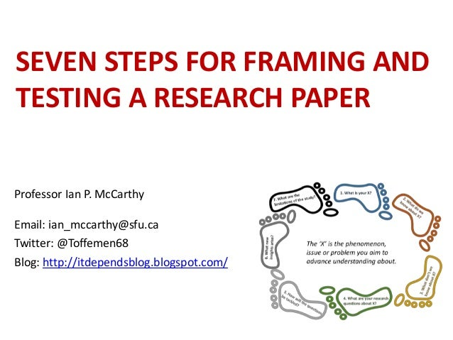 SEVEN STEPS FOR FRAMING AND TESTING A RESEARCH PAPER Professor Ian P. McCarthy Email: ian_mccarthy@sfu.ca Twitter: @Toffem...