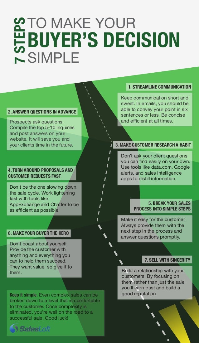 7 STEPS  TO MAKE YOUR  BUYER'S DECISION SIMPLE  1. STREAMLINE COMMUNICATION  2. ANSWER QUESTIONS IN ADVANCE Prospects ask ...