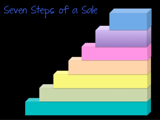 Seven Steps of a Sale 2