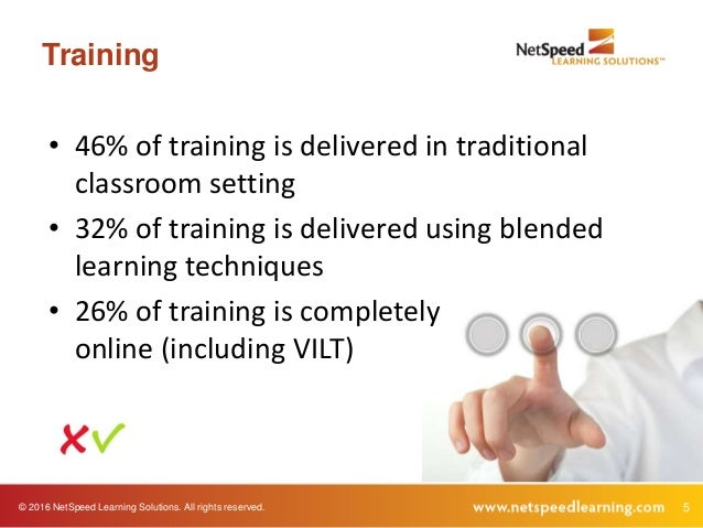 © 2016 NetSpeed Learning Solutions. All rights reserved. 5 Training • 46% of training is delivered in traditional classroo...