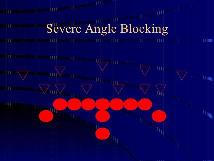 Severe Angle Blocking