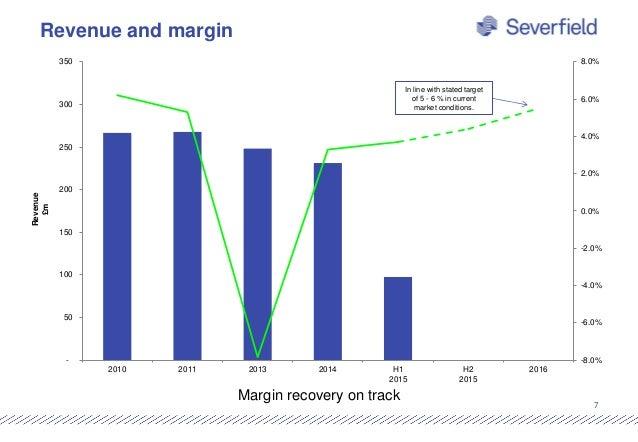 Severfield plc Interim Results