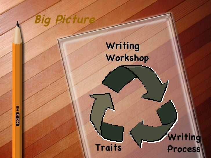 Big Picture Writing Workshop Traits Writing Process