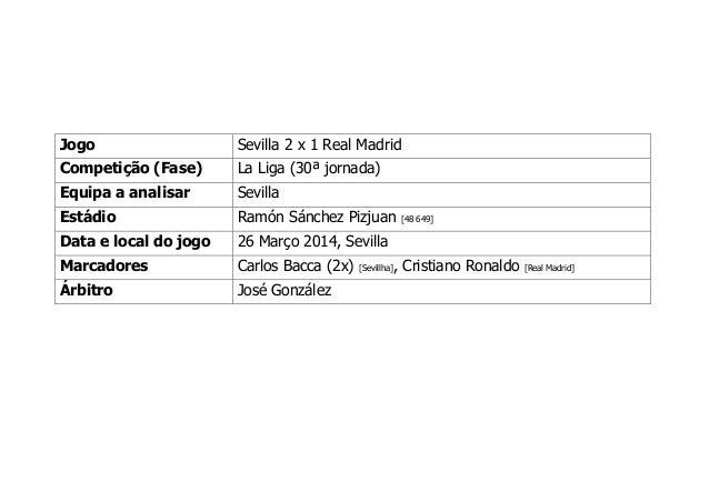 Jogo Sevilla 2 x 1 Real Madrid Competição (Fase) La Liga (30ª jornada) Equipa a analisar Sevilla Estádio Ramón Sánchez Piz...